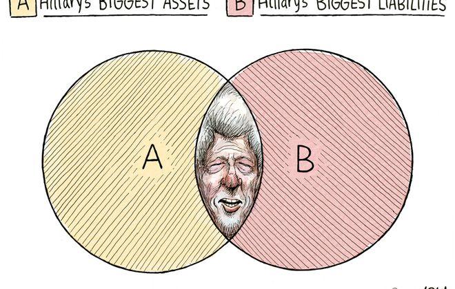 Clinton Venn diagram