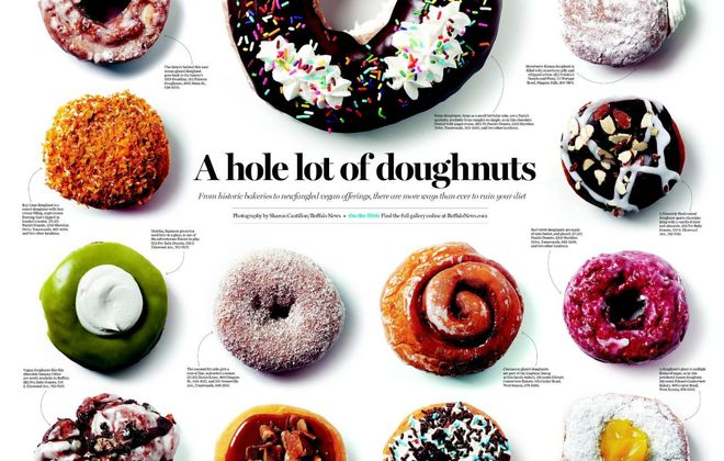 Readers weigh in: What's the best doughnut in Western New York?