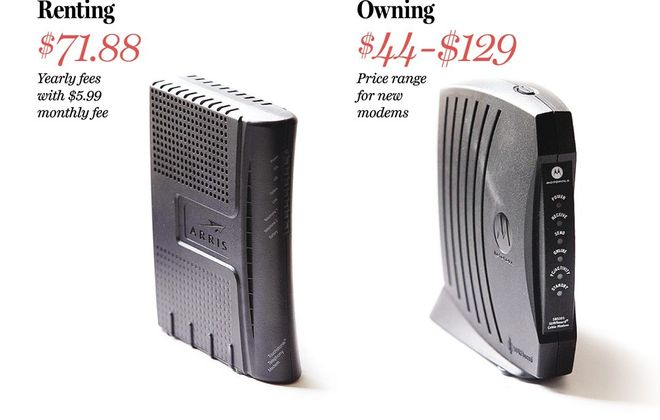 You can save money by purchasing your own modem, rather than renting one of Time Warner's.