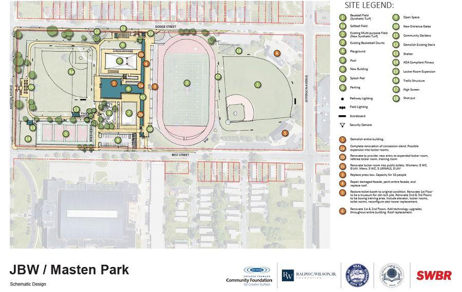 A schematic design for Johnnie B. Wiley Sports Pavilion-Masten Park on Jefferson Avenue. (SWBR)